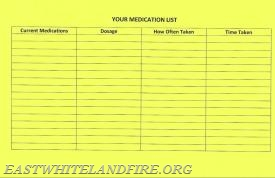 Your current medications should be listed on the back of the card, and updated when appropriate.